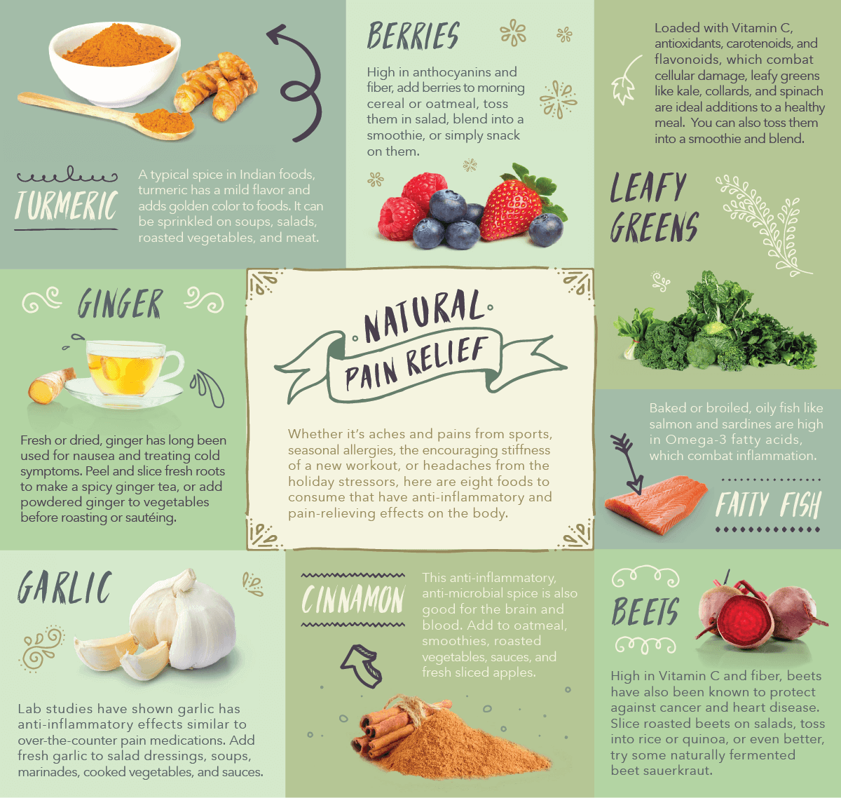 Natural Pain Relief: An Infographic | Skyterra Wellness