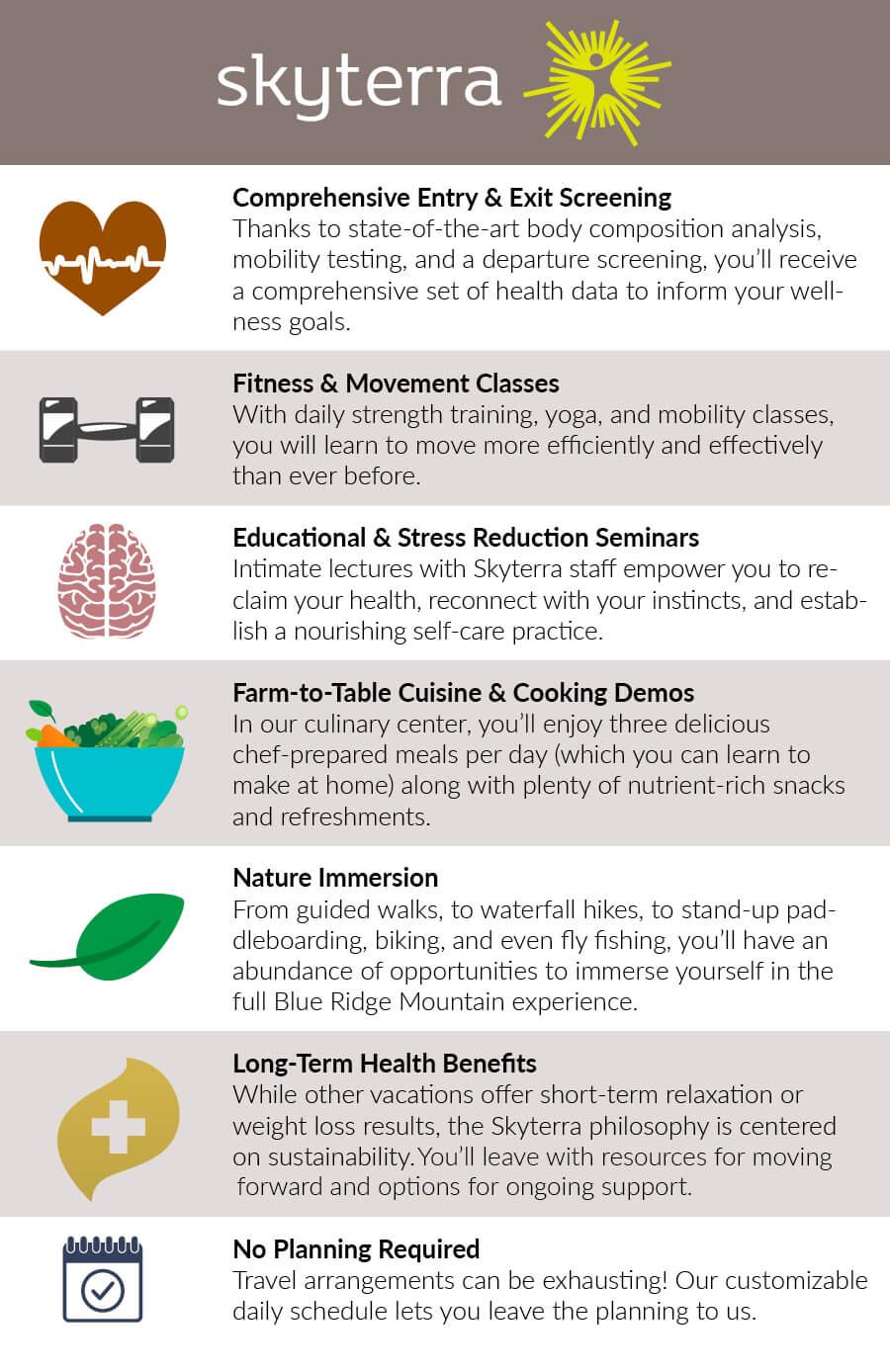 Benefits of Skyterra Wellness Retreat