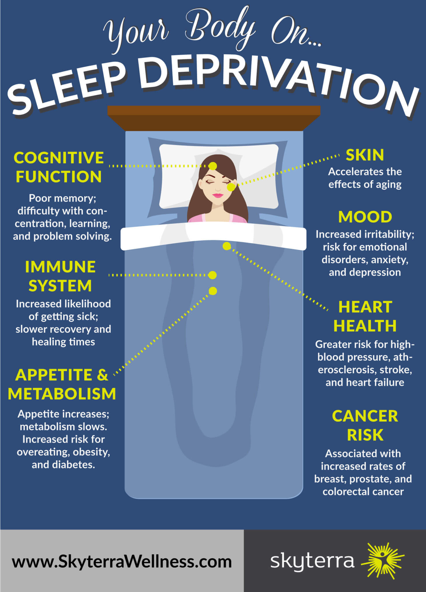 an analysis of effects of sleeping disorders Sleep is important for overall health, and inadequate sleep is associated with numerous health problems research shows that not getting enough sleep, or getting poor-quality sleep, increases the risk of high blood pressure, heart disease, obesity, and diabetes 2 , 4 , 5 , 6.